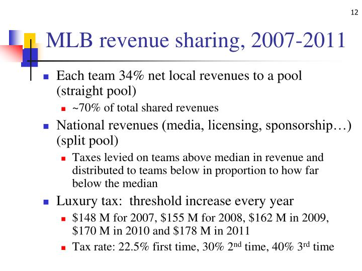 MLB revenue sharing, 2007-2011