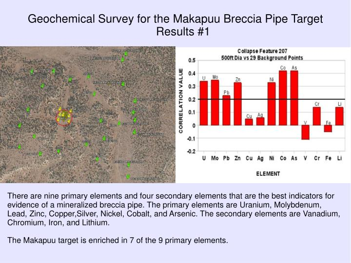 Geochemical Survey for the Makapuu Breccia Pipe Target