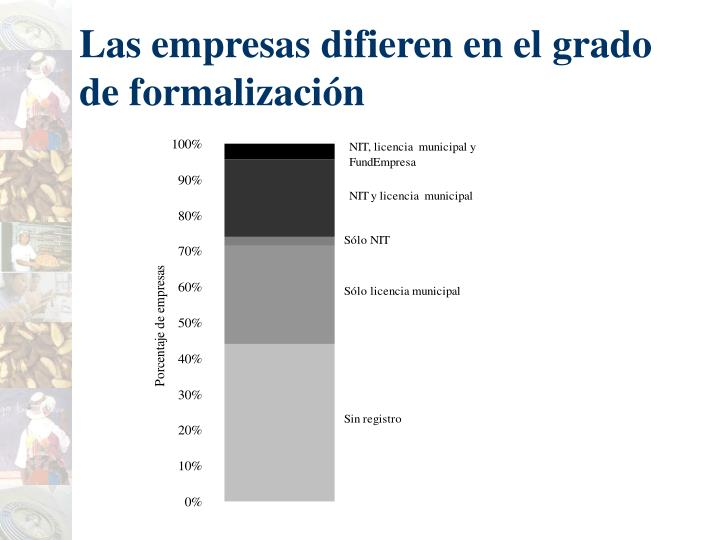 Las empresas difieren en el grado de formalizaci