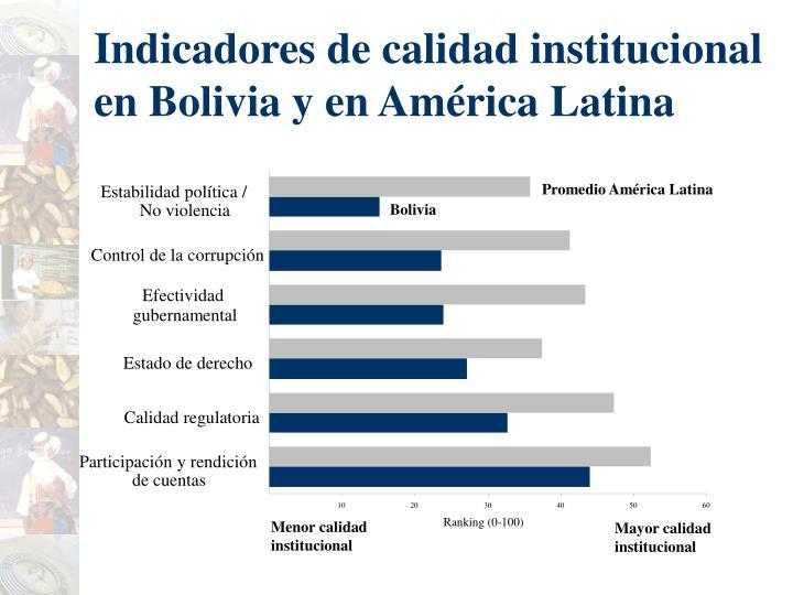 Indicadores de calidad institucional en Bolivia y en América Latina