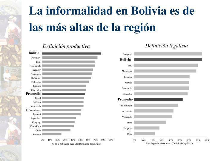 La informalidad en Bolivia es de las más altas de la región
