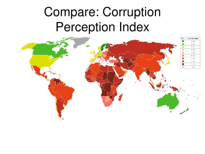 Compare: Corruption Perception Index