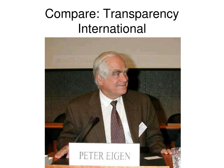 Compare: Transparency International