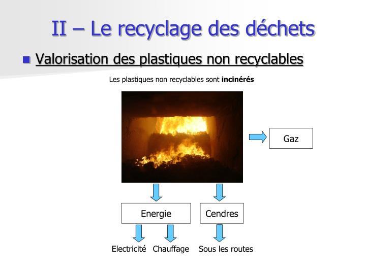 II – Le recyclage des déchets