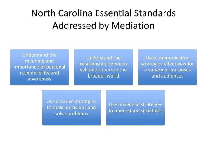 North Carolina Essential Standards Addressed by Mediation
