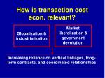 how is transaction cost econ relevan t