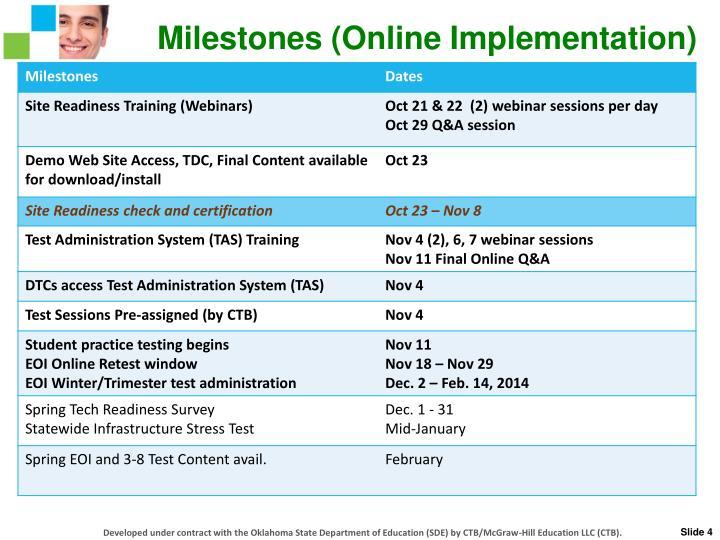 Milestones (Online Implementation)