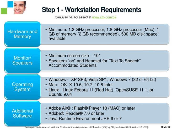 Step 1 - Workstation Requirements
