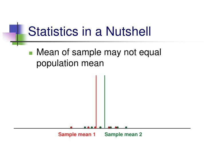 Sample mean 1