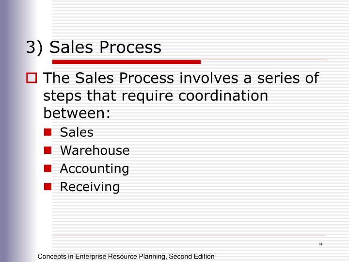 3) Sales Process