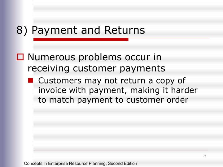 8) Payment and Returns