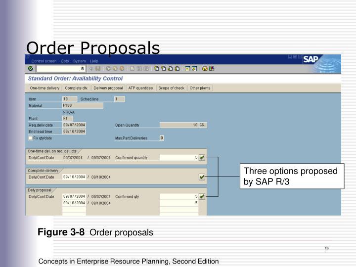 Order Proposals