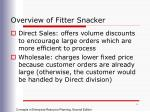 overview of fitter snacker1
