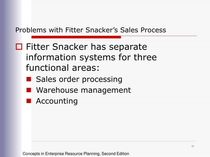 Problems with Fitter Snacker's Sales Process