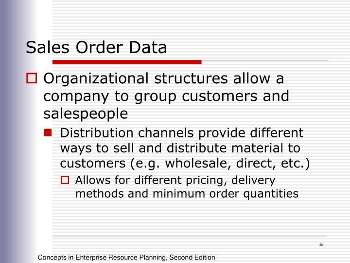 Sales Order Data