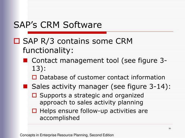 SAP's CRM Software