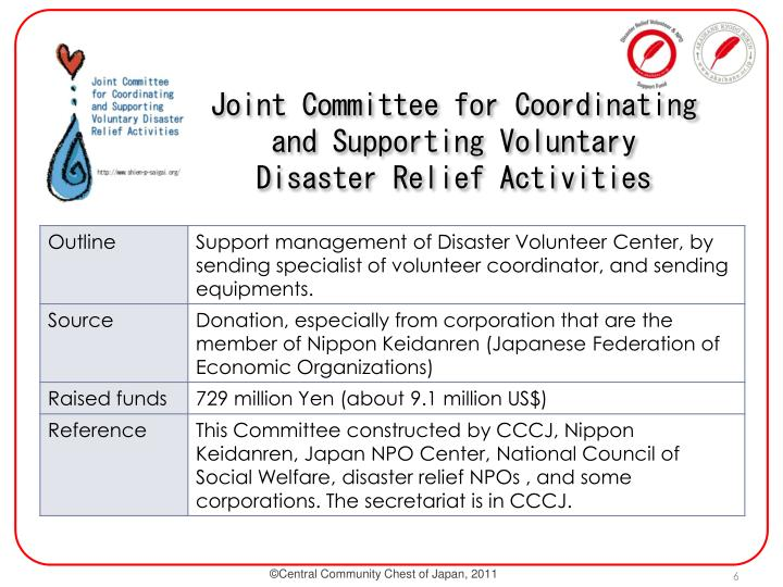 Joint Committee for Coordinating