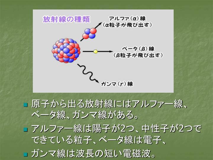 原子から出る放射線にはアルファー線、ベータ線、ガンマ線がある。
