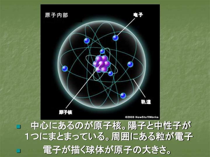 中心にあるのが原子核。陽子と中性子が1つにまとまっている。周囲にある粒が電子