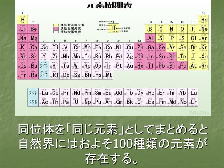 同位体を「同じ元素」としてまとめると自然界にはおよそ