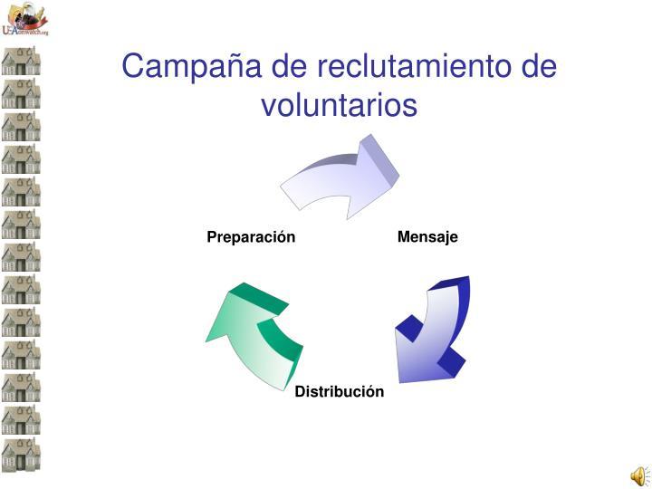 Campaña de reclutamiento de voluntarios