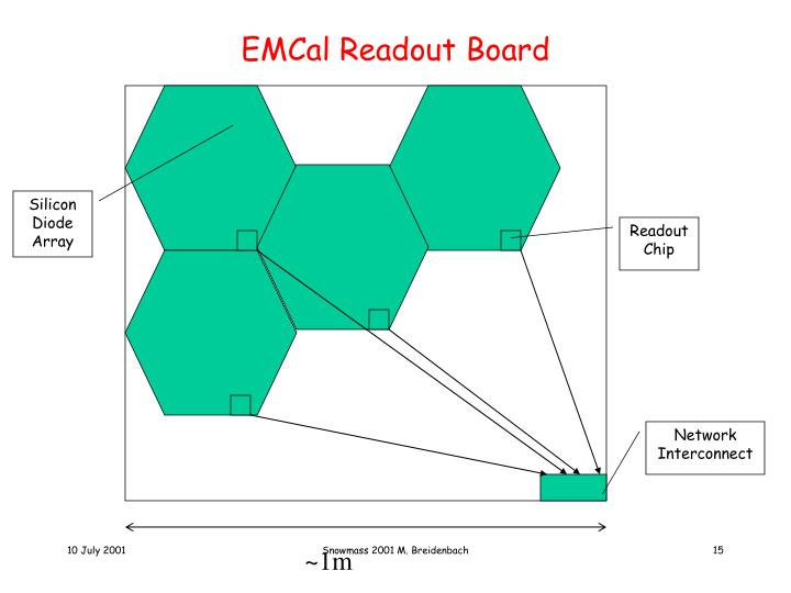EMCal Readout Board