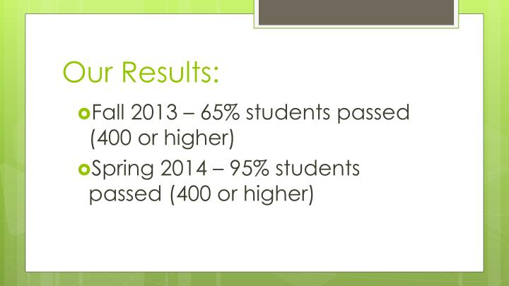 Our Results: