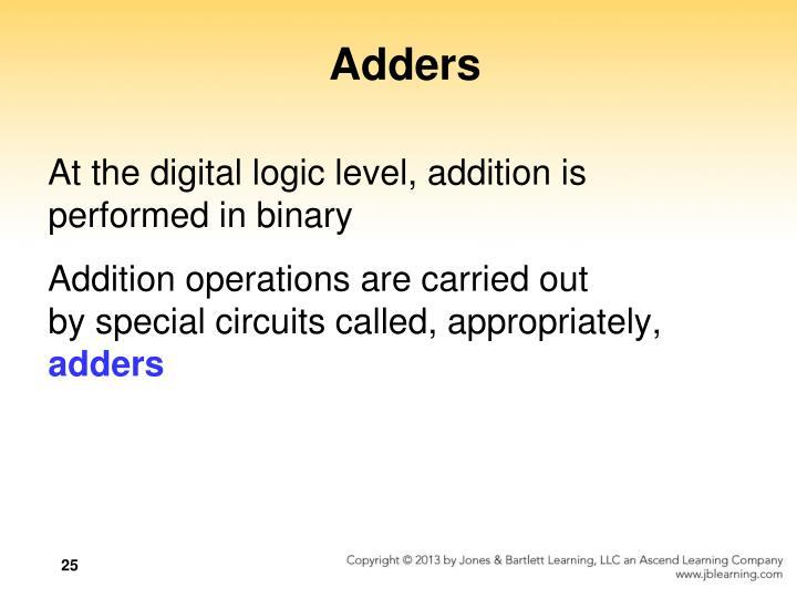 Adders