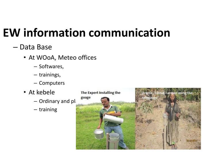 EW information communication