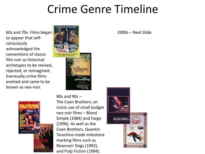 Crime Genre Timeline