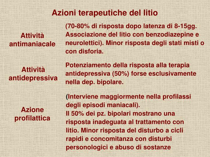 Azioni terapeutiche del litio