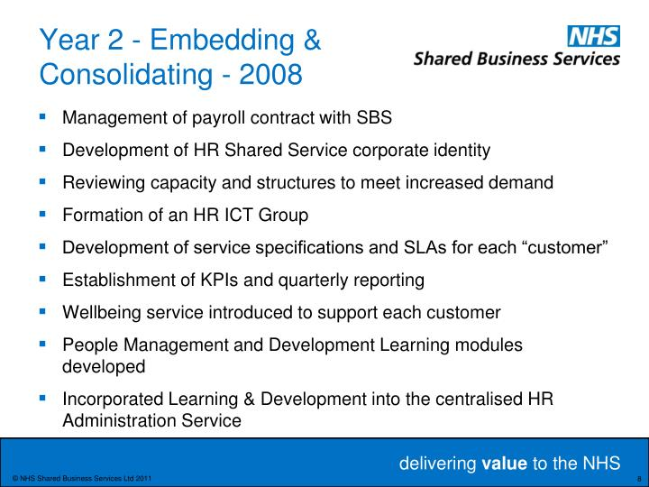 Year 2 - Embedding & Consolidating - 2008