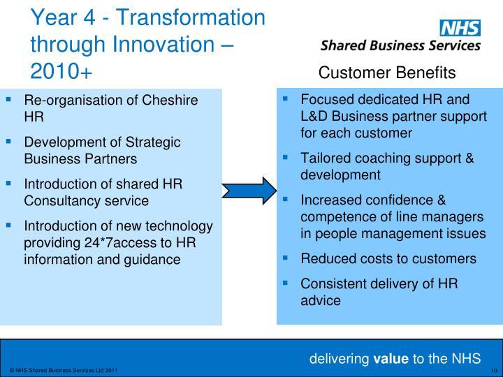 Year 4 - Transformation through Innovation – 2010+