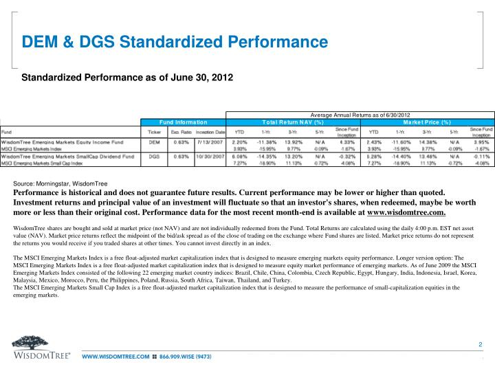 Dem dgs standardized performance