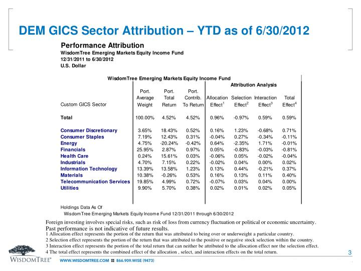 Dem gics sector attribution ytd as of 6 30 2012