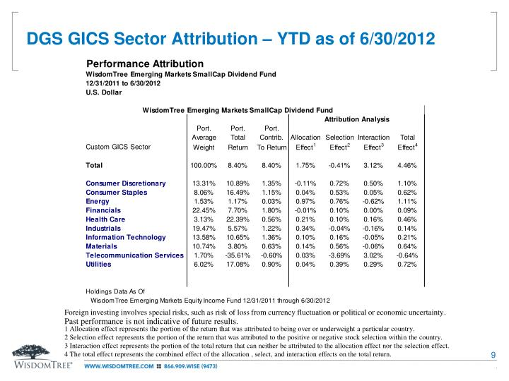 DGS GICS Sector Attribution – YTD as of 6/30/2012