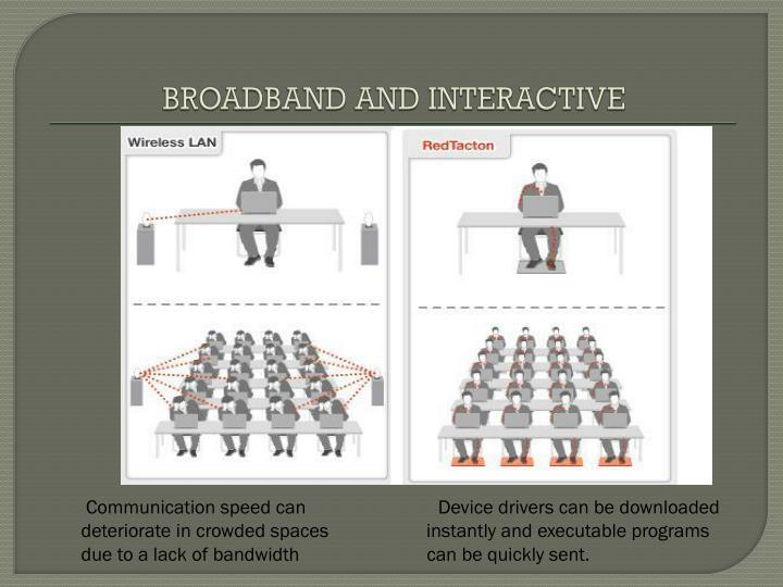 BROADBAND AND INTERACTIVE
