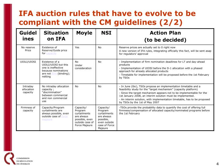 IFA auction rules that have to evolve to be compliant with the CM guidelines (2/2)