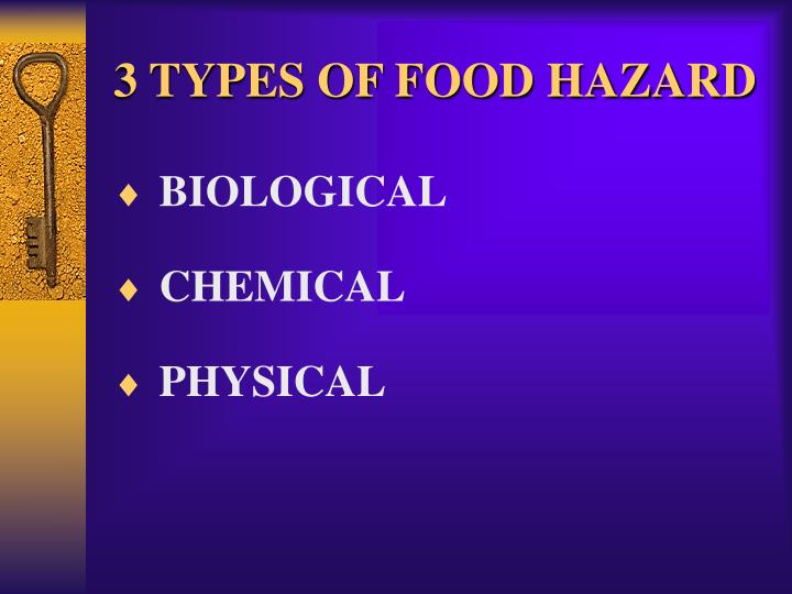 3 TYPES OF FOOD HAZARD