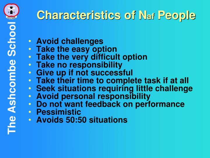 Characteristics of N