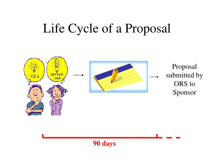 Life Cycle of a Proposal