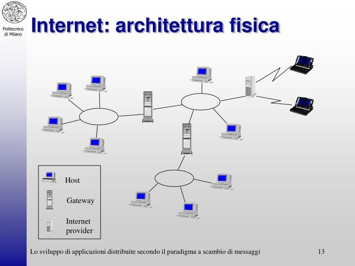Internet: architettura fisica