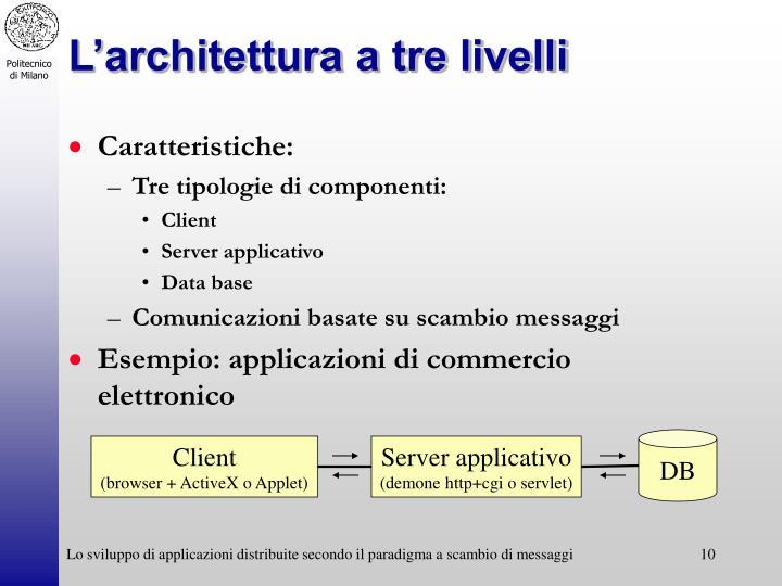 L'architettura a tre livelli