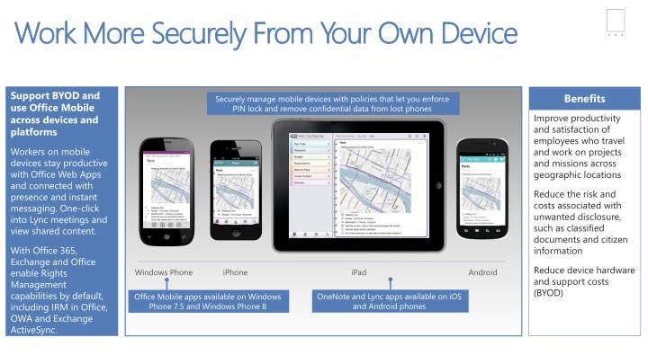Work More Securely From Your Own Device