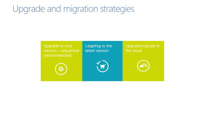 Upgrade and migration strategies
