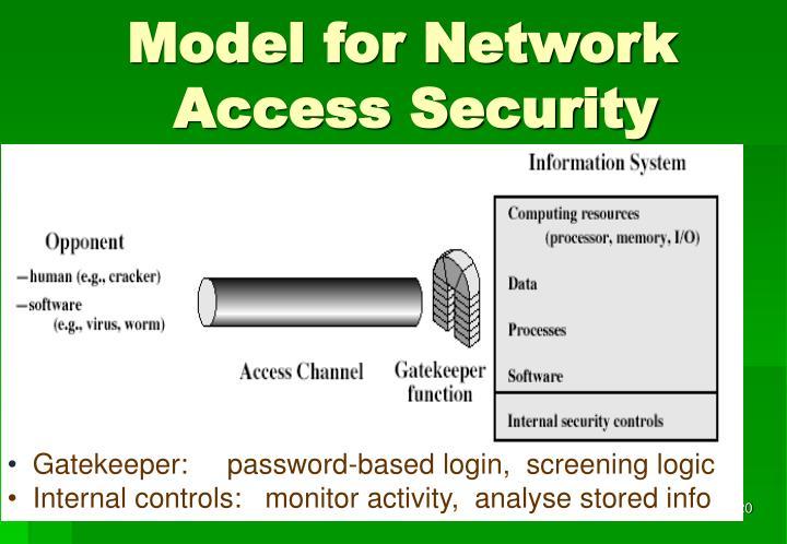 Model for Network