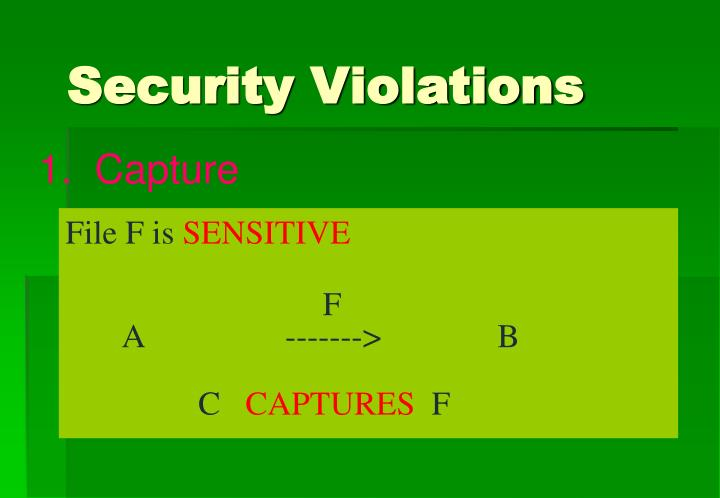 Security violations