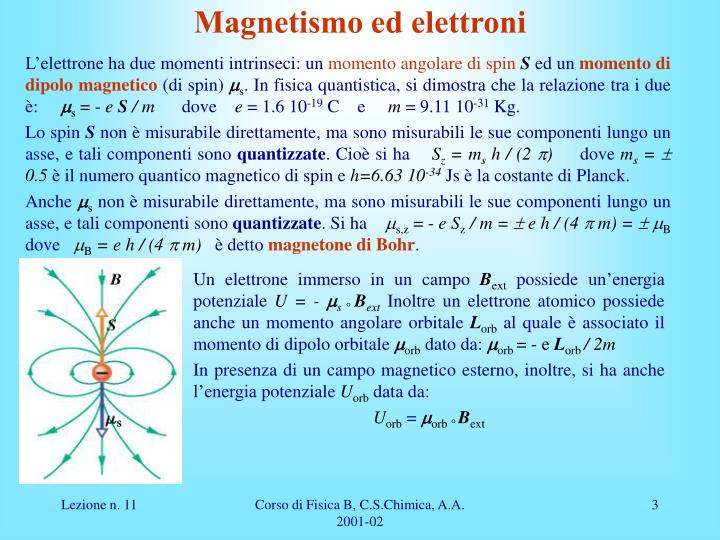 Magnetismo ed elettroni