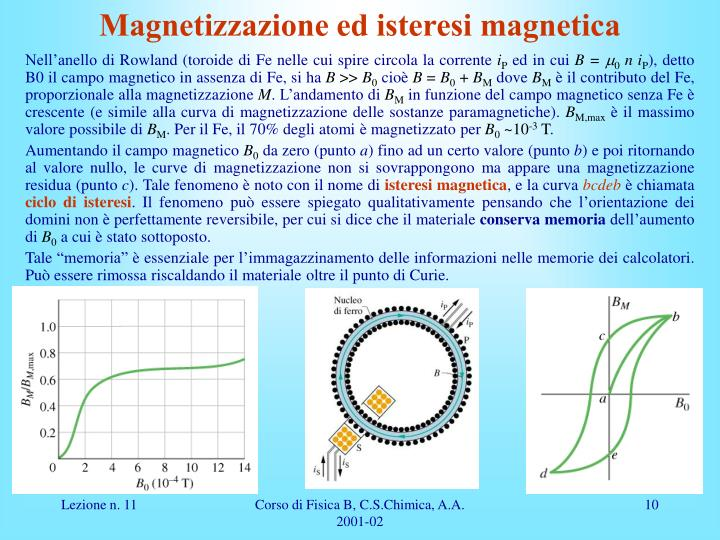 Magnetizzazione ed isteresi magnetica