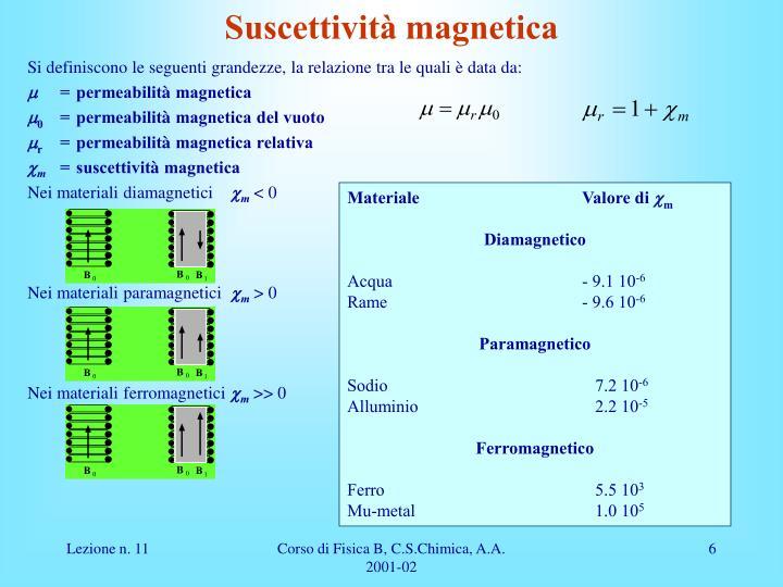 Suscettività magnetica
